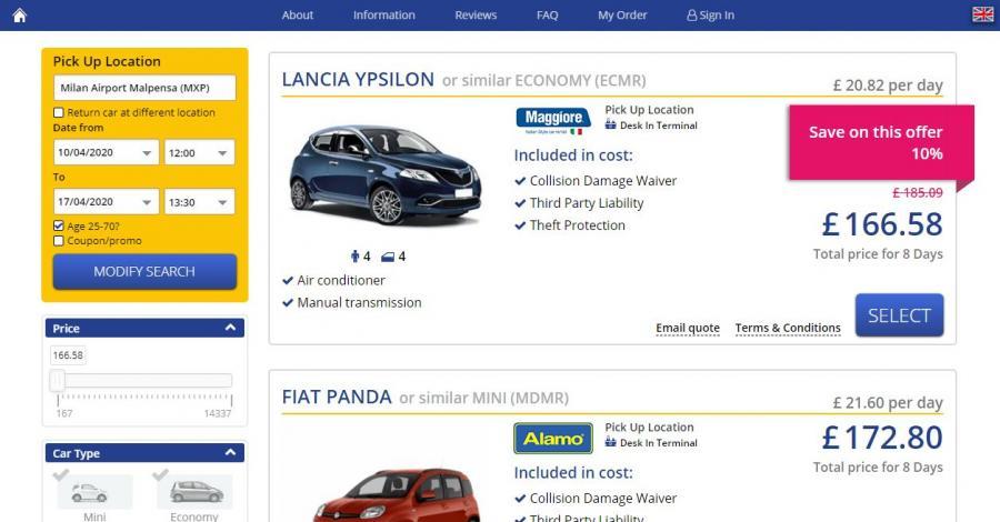 List of rental cars