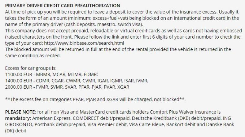 Rental Car Insurance Terms