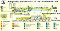 Benito Juarez International Airport Scheme