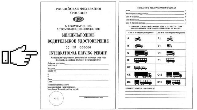 Российские права международного образца