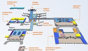 Henri Coanda International Airport Scheme