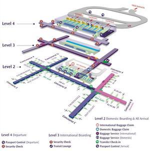 Esquema del aeropuerto internacional de Bangkok